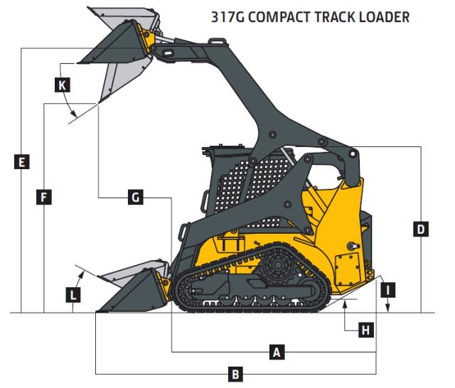 Where to find TRACKLOADER, JD 317G in Edmonds